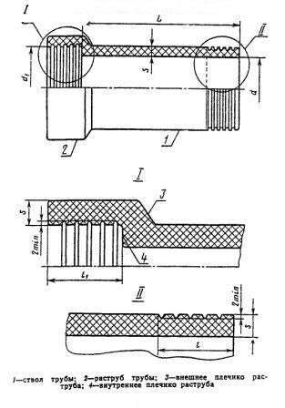 truby-keramicheskie-kanalizacionnye-diametry-keramicheskix-trub