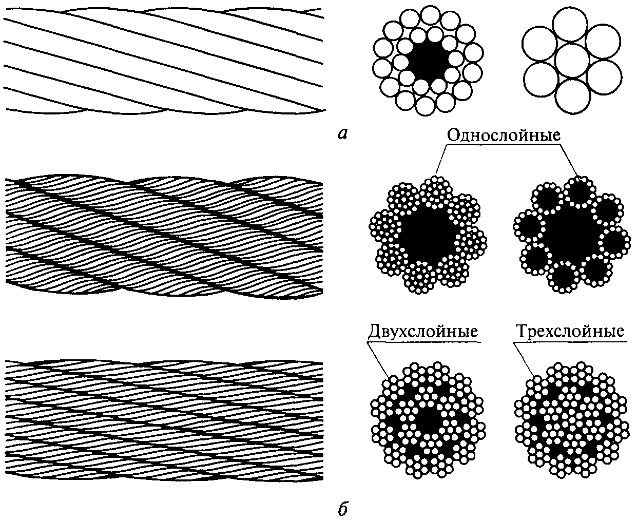 xarakteristiki-stalnyx-kanatov-kanat-dvojnoj-svivki-tipa-tk-lk-r