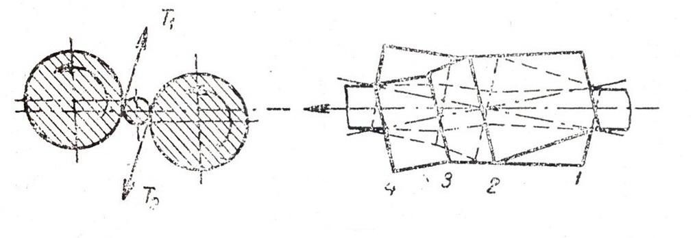 texnologicheskij-process-izgotovleniya-trub-prokatka-trub-izgotovlenie-trub-svarkoj
