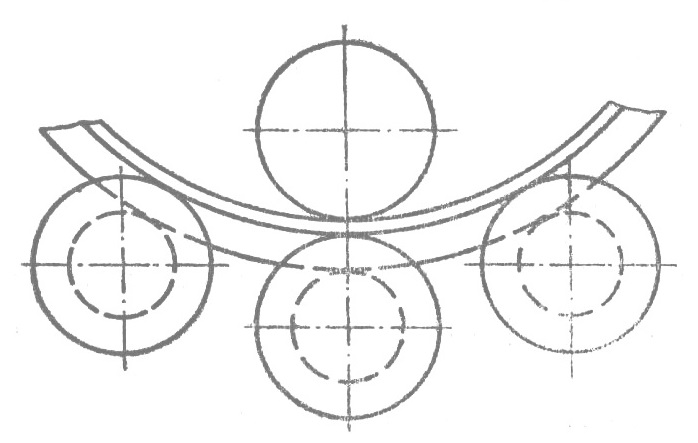 vysadka-metalla-gibka-ugolka-po-radiusu-malkovanie