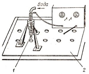 elektroiskrovaya-obrabotka-metallov-poluchenie-otverstij-elektroiskrovoj-obrabotki