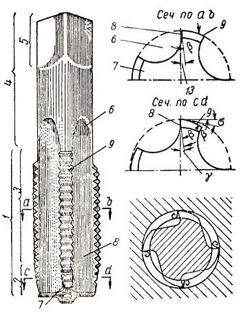 texnologiya-narezaniya-rezby-metchikom