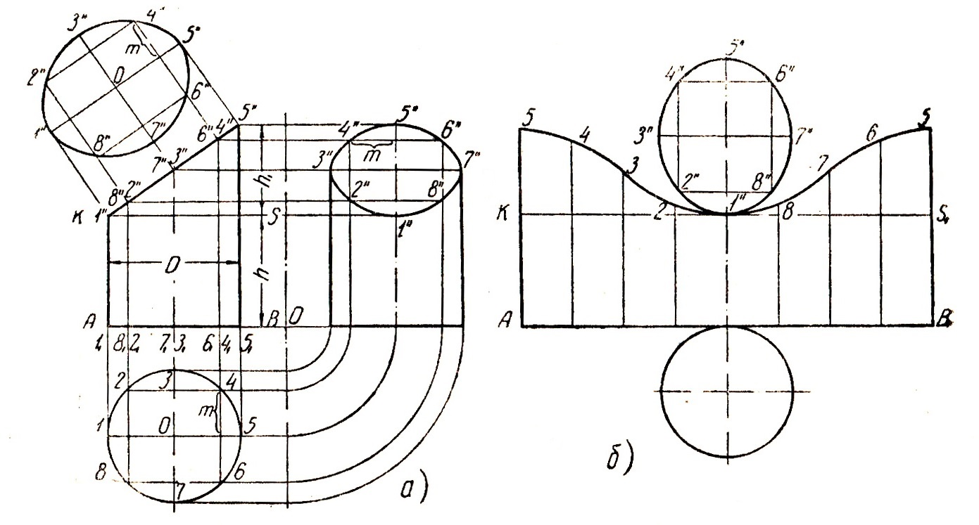 razvertka-usechennogo-cilindra-postroenie-razvertki-cilindra