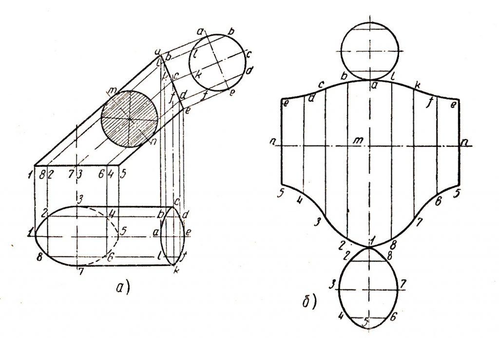 razvertka-naklonnogo-usechennogo-cilindra-naklonnyj-cilindr-razvertka