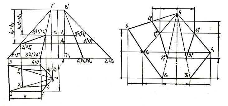 naklonnaya-piramida-razvertka-usechennaya-chetyrexgrannaya-piramida