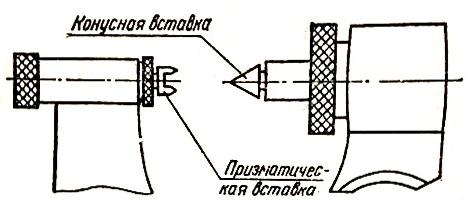 sredstva-izmereniya-rezb-provolochki-izmereniya-rezby