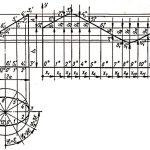 razvertka-cilindra-ellipticheskogo-usechennogo-naklonnoj-ploskostyu