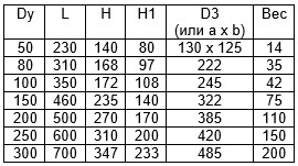 klapany-obratnye-povorotnye-flancevyj-19ch16br-tablica