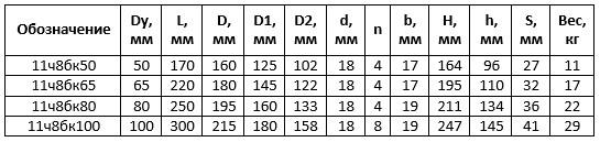 kran-probkovyj-11ch8bk-tablica