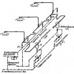 otvod-vody-sistema-drenazha