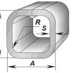 ploshhad-okraski-kvadratnyx-trub-kalkulyator-onlajn